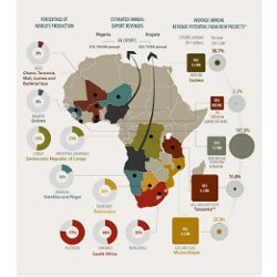 Resource Map Africa.Resource Map Minerals Africa Pearltrees