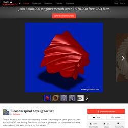 Printable 3D models   Pearltrees
