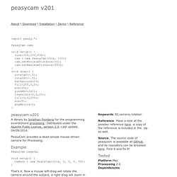Processing GUI, controlP5 | Pearltrees