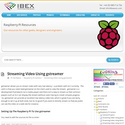 Video Raspberry | Pearltrees
