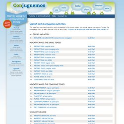 Spanish Verb Conjugation Activities | Pearltrees
