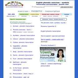 English phonetic exercises | Pearltrees