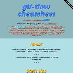 Git-flow cheatsheet | Pearltrees