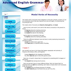 TYPES OF MODALS VERBS | Pearltrees