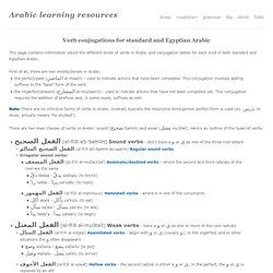 Verbs - Arabic | Pearltrees