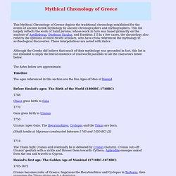 Greek Mythology The 12 Gods Of Olympus Pearltrees