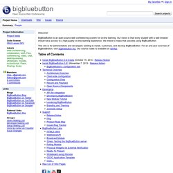 Translation In Real Time Pearltrees Tradukka.com is tracked by us since april, 2011. translation in real time pearltrees
