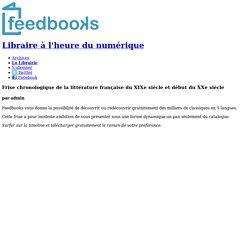 Frise Chronologique De La Littérature Française Pearltrees