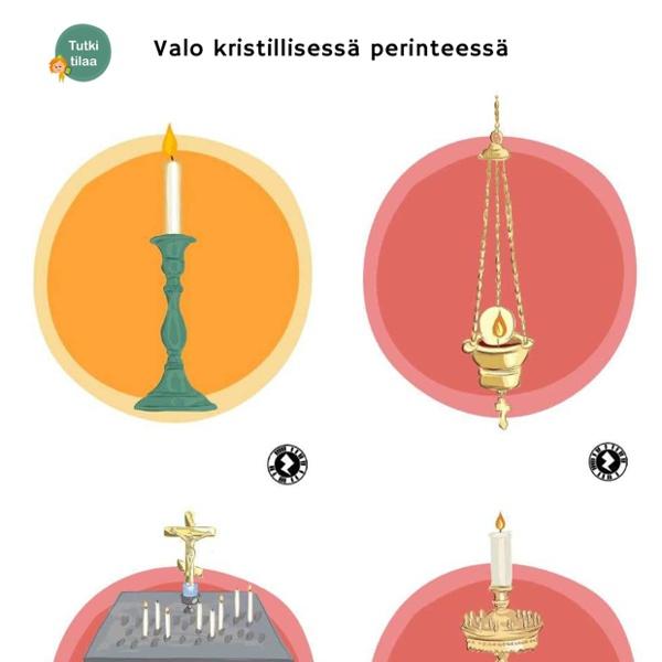 Valo kristillisessa perinteessa - Joulukalenteri 2018 1. blogitekstin moniste Napauta kuvaa avataksesi tiedoston